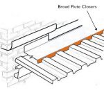 flashing broad flute closers