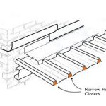 flashing narrow flute closures